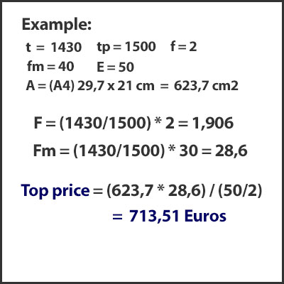 example-multiples-top-price