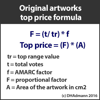 original-artworks-formula